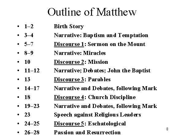 Outline of Matthew